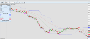 Do professional forex traders use technical indicators like moving average to trade forex?